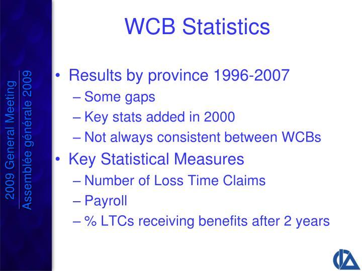 WCB Statistics