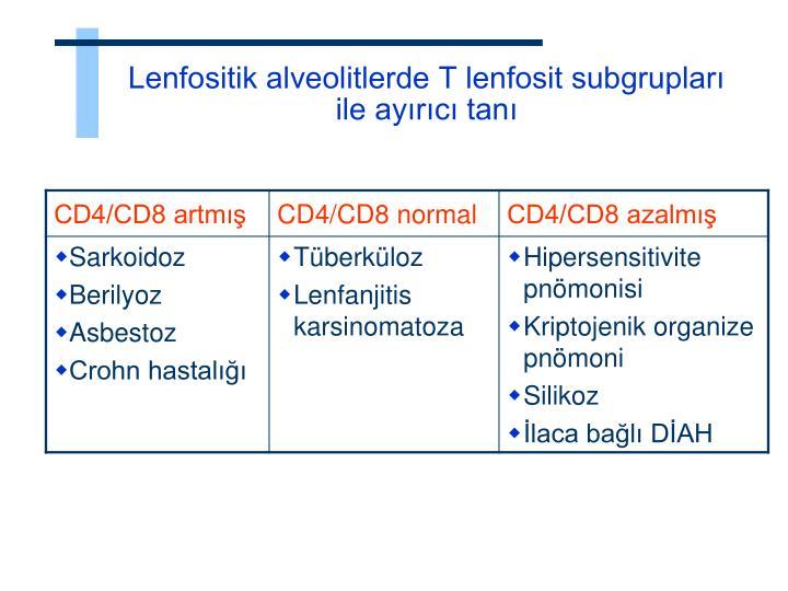 Lenfositik alveolitlerde T lenfosit subgrupları ile ayırıcı tanı