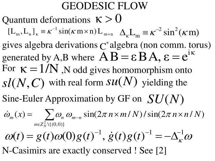 Quantum deformations