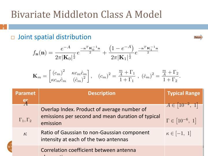 Bivariate Middleton Class A Model
