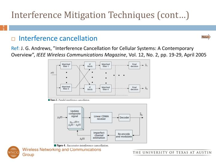 Interference Mitigation Techniques (cont…)
