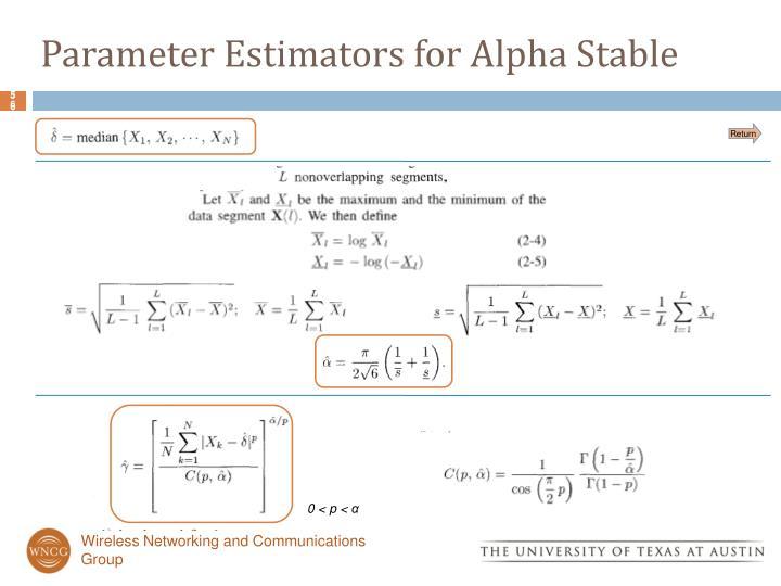 Parameter Estimators for Alpha Stable