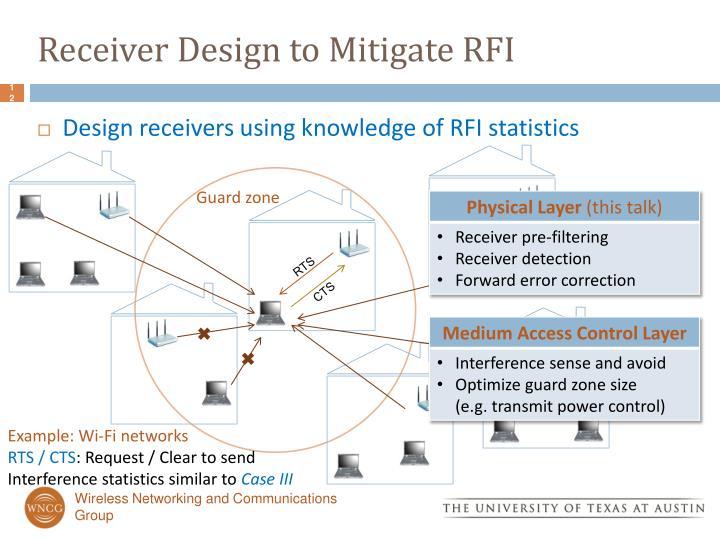 Receiver Design to Mitigate RFI