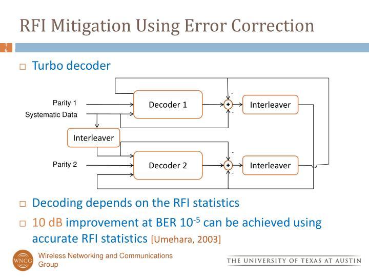 RFI Mitigation Using Error Correction