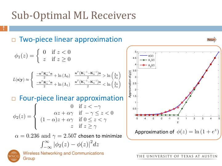 Sub-Optimal ML Receivers