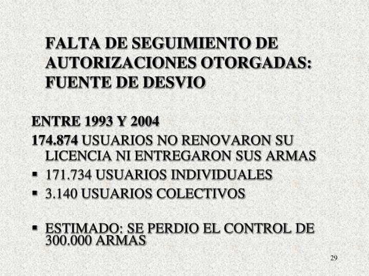 FALTA DE SEGUIMIENTO DE AUTORIZACIONES OTORGADAS: FUENTE DE DESVIO