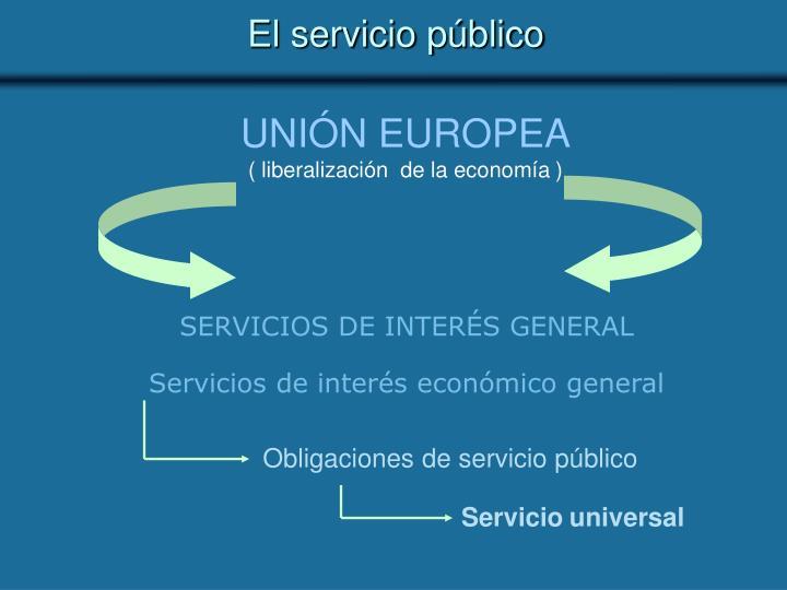 SERVICIOS DE INTERÉS GENERAL