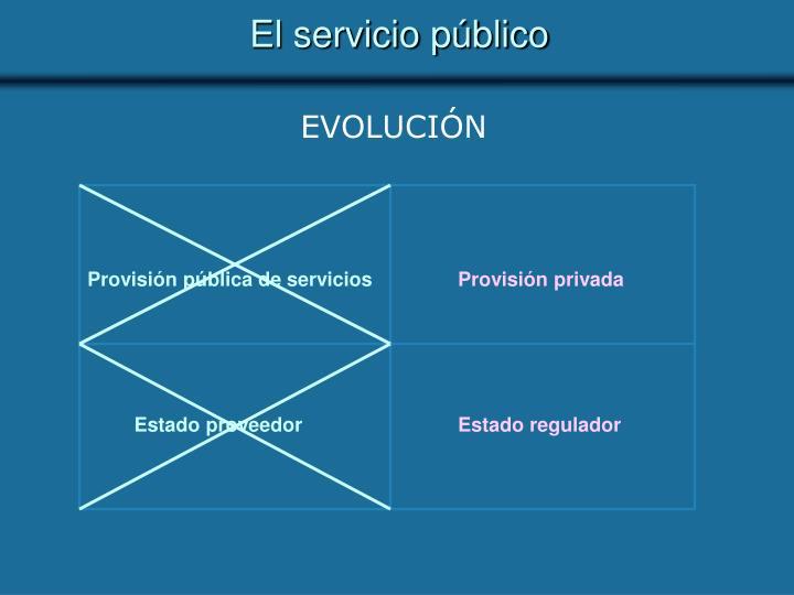 Provisión pública de servicios