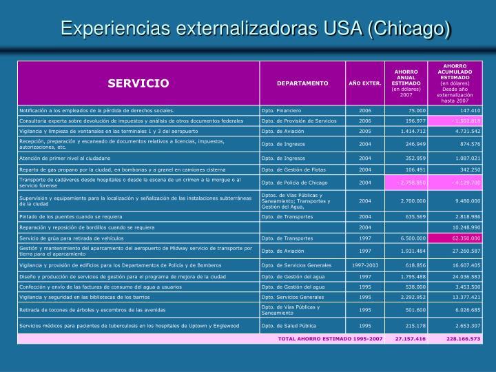 Experiencias externalizadoras USA (Chicago)