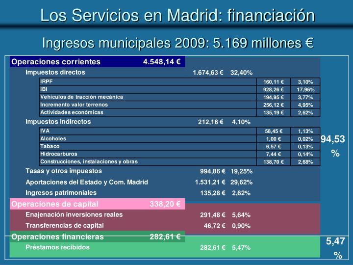 Los Servicios en Madrid: financiación