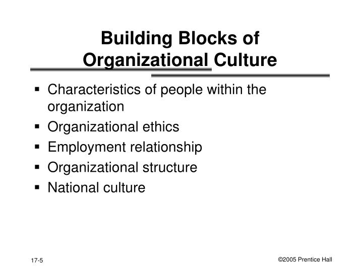 explain how corporate culture influences the ethical behavior of an organization A study by organizational ethics consulting how does a code of conduct influence an organizational culture importance of employee behavior in an organization.