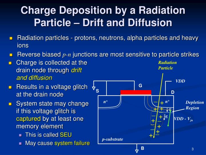 Charge deposition by a radiation particle drift and diffusion