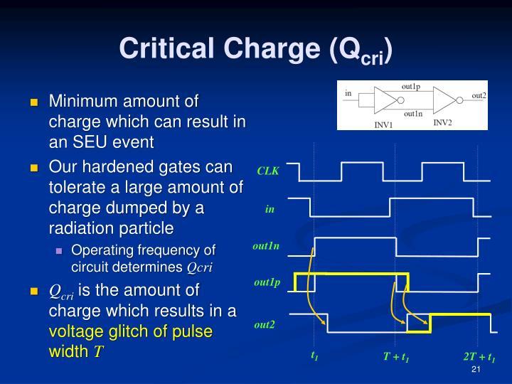 Critical Charge (Q