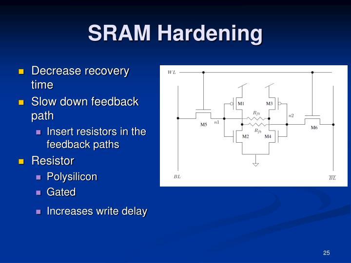 SRAM Hardening