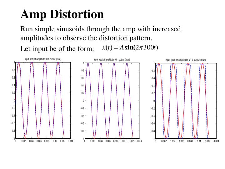 Amp Distortion