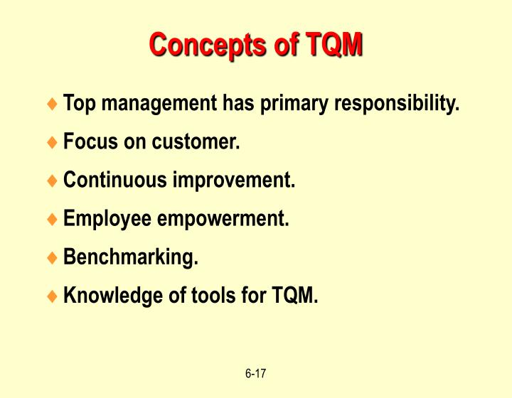 Concepts of TQM