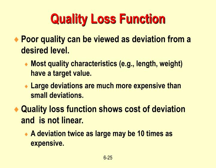 Quality Loss Function