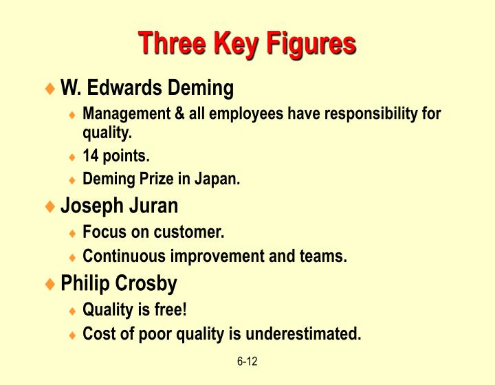 Three Key Figures