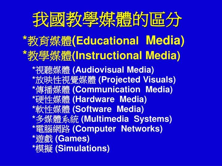 我國教學媒體的區分