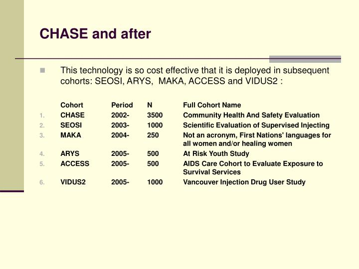 CHASE and after