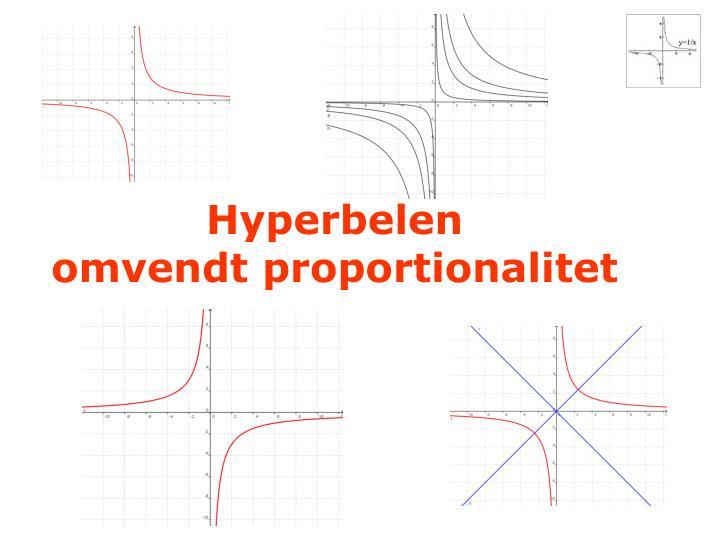 Hyperbelen