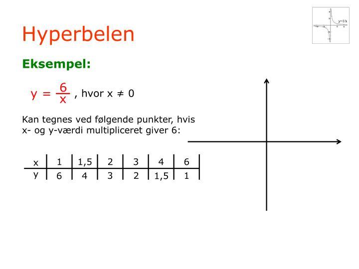 , hvor x ≠ 0