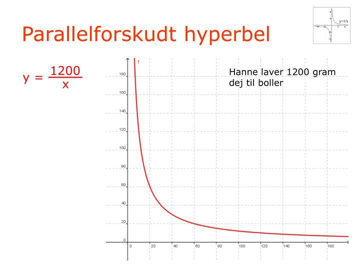 Parallelforskudt hyperbel