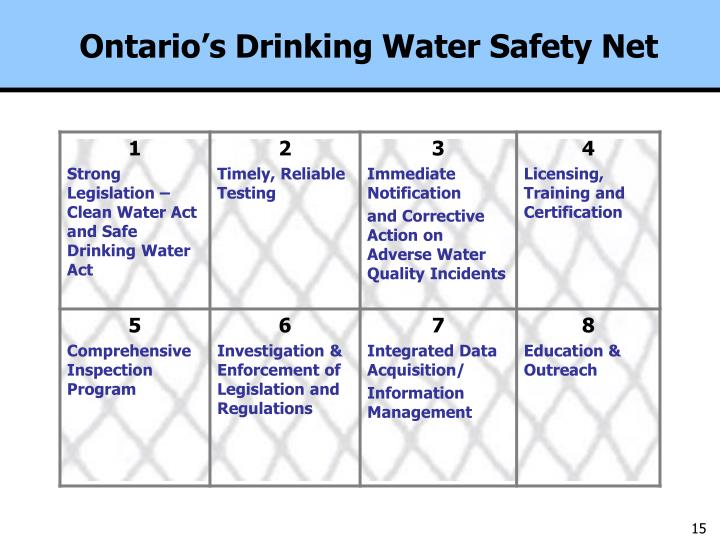 Ontario's Drinking Water Safety Net