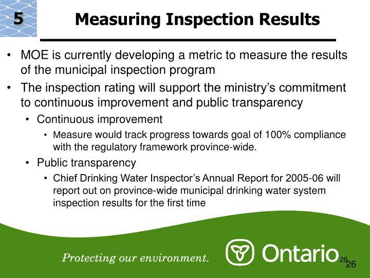 Measuring Inspection Results