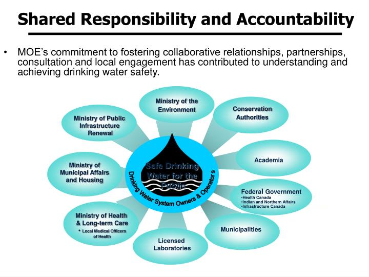 Shared Responsibility and Accountability