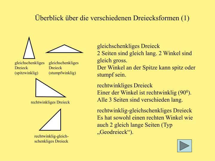 Überblick über die verschiedenen Dreiecksformen (1)