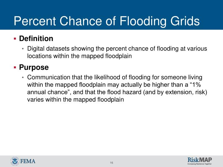 Percent Chance of Flooding Grids
