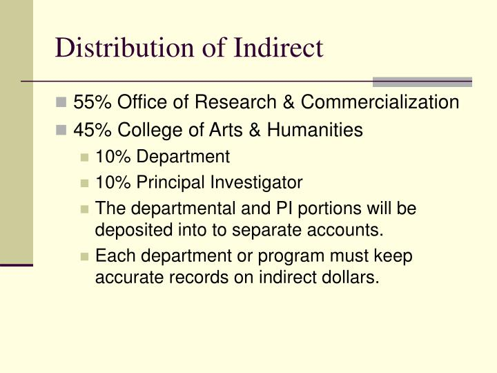 Distribution of Indirect