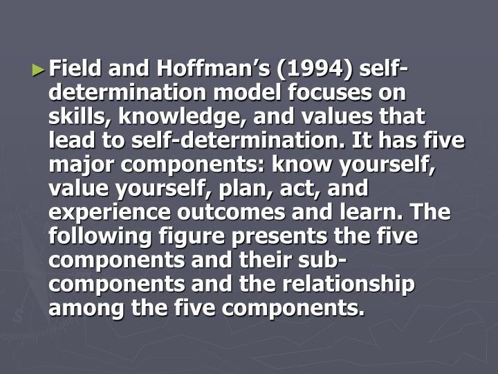 Field and Hoffman's (1994) self-determination model focuses on skills, knowledge, and values that lead to self-determination. It has five major components: know yourself, value yourself, plan, act, and experience outcomes and learn. The following figure presents the five components and their sub-components and the relationship among the five components.