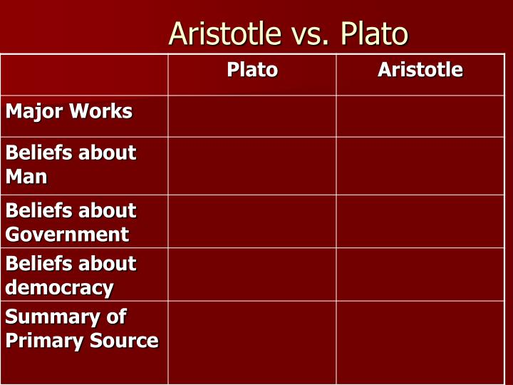 Aristotle vs. Plato