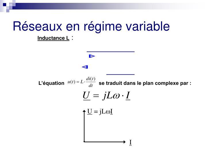L'équation                        se traduit dans le plan complexe par :