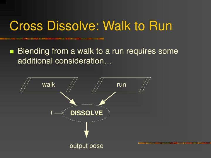 Cross Dissolve: Walk to Run