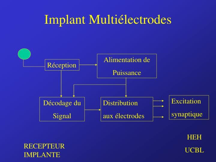 Implant Multiélectrodes