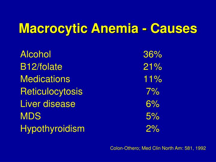 Macrocytic Anemia - Causes
