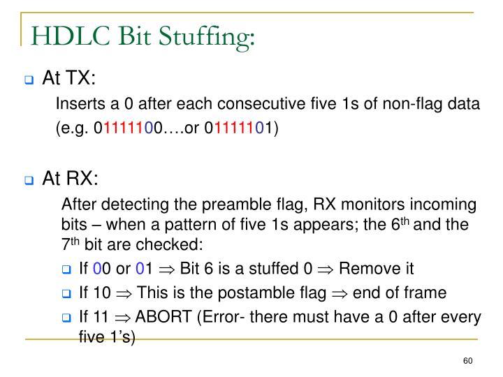HDLC Bit Stuffing: