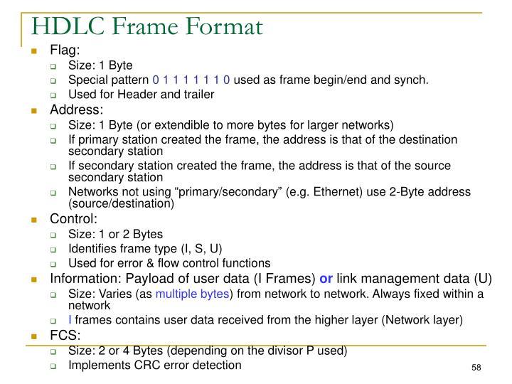 HDLC Frame Format