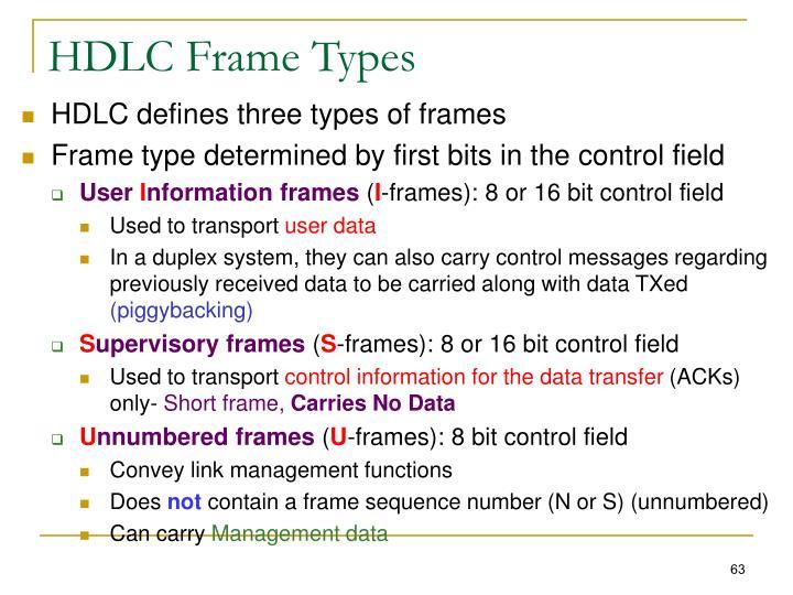HDLC Frame Types