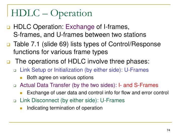HDLC – Operation
