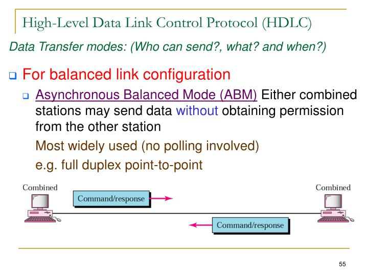 High-Level Data Link Control Protocol (HDLC)