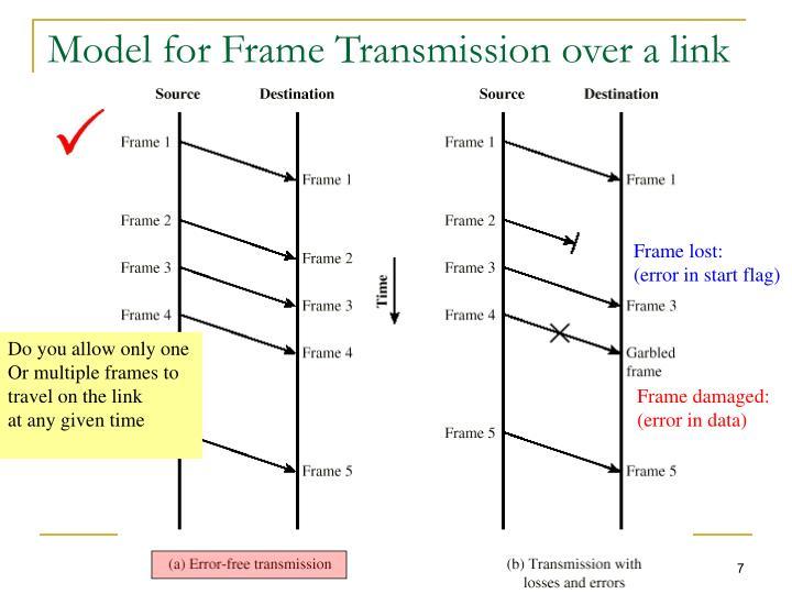 Model for Frame Transmission over a link