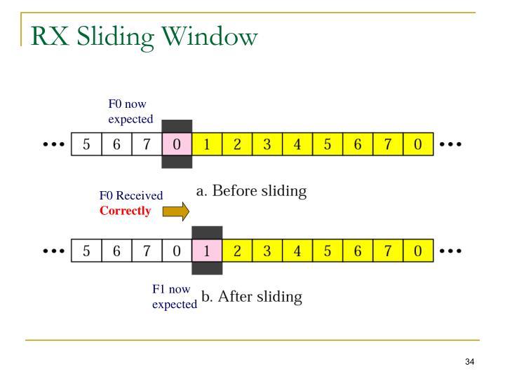 RX Sliding Window