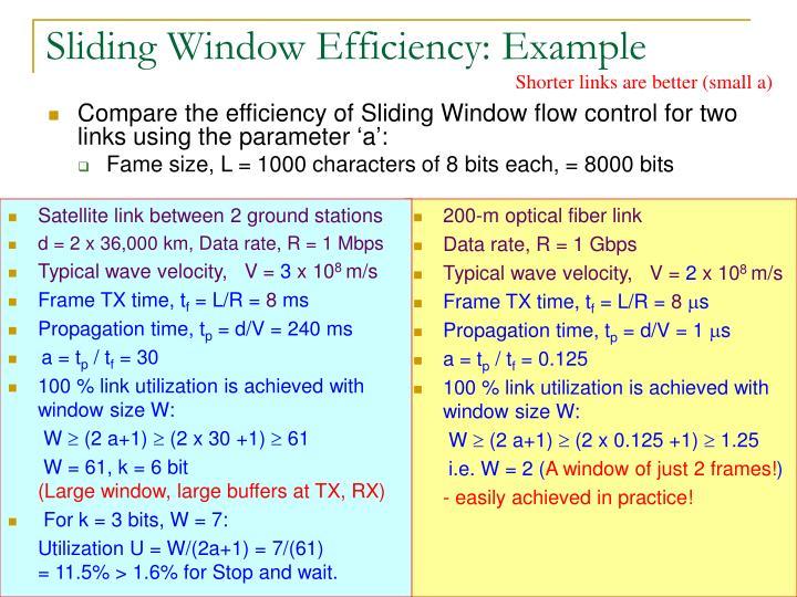 Sliding Window Efficiency: Example