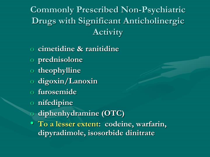 Commonly Prescribed Non-Psychiatric Drugs with Significant Anticholinergic Activity