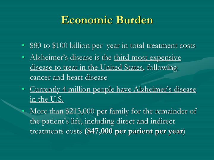 Economic Burden