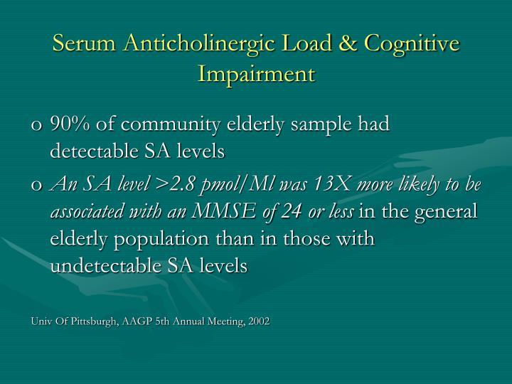 Serum Anticholinergic Load & Cognitive Impairment